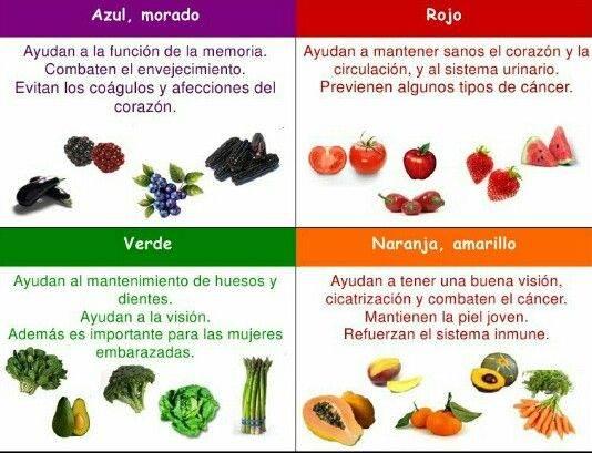 Color verduras y frutas