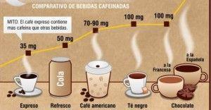 bebidas-cafeinadas