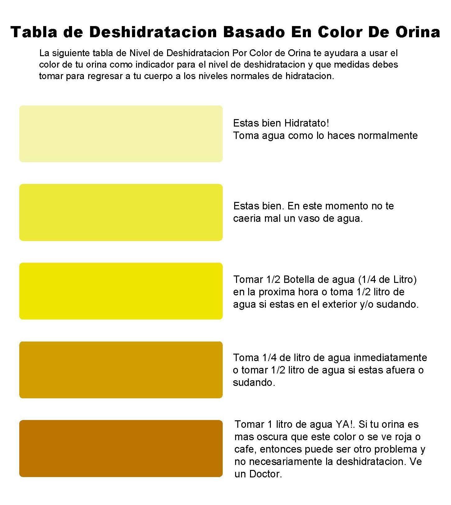 Tabla-Deshidratacion