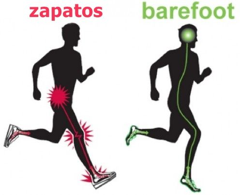 zapatos-barefoot