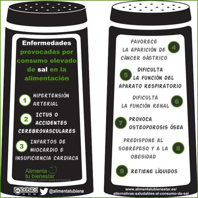 enfermedades-provocadas-por-el-exceso-de-sal-en-la-alimentacin-1-638