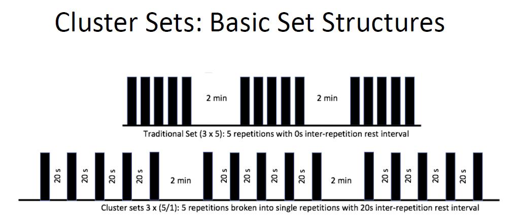 estructura_cluster