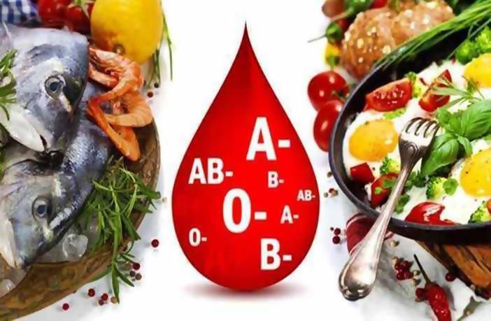 dieta para sangre tipo b positivos