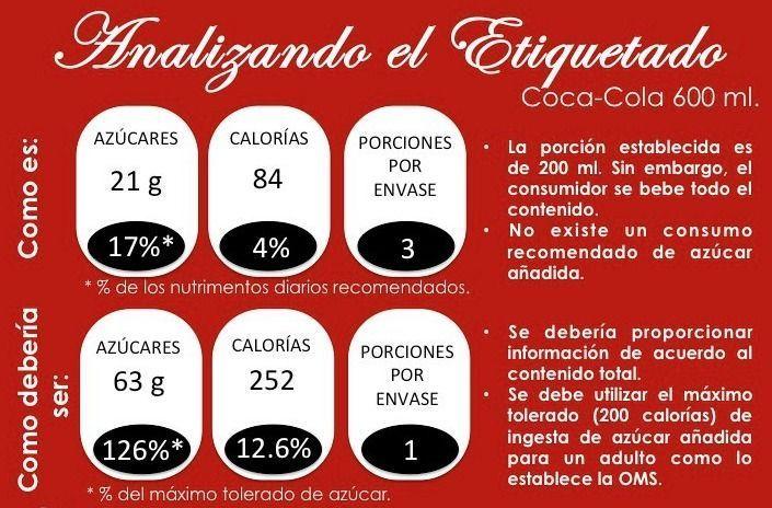 etiqueta-coca-cola