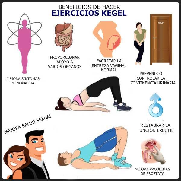beneficios de ejercicios kegel
