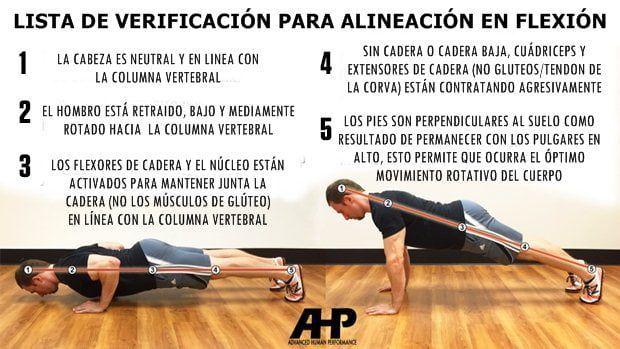 Lista de pasos para alineamiento del cuerpo en flexión de brazos