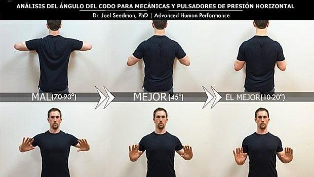 Posición del codo en flexión de brazos