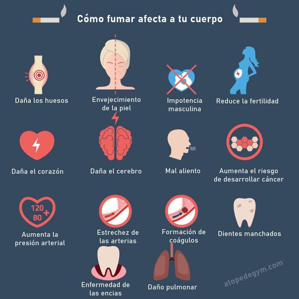 Infografía de efectos del tabaco en nuestra salud